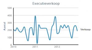 nu.nl nieuws geld 2