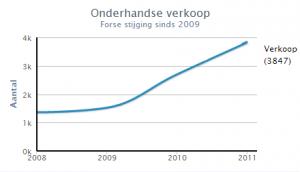nu.nl nieuws geld